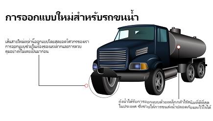 ตัวกรอง SVG