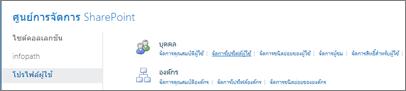 ลิงก์จัดการโปรไฟล์ผู้ใช้บนหน้าโปรไฟล์ผู้ใช้