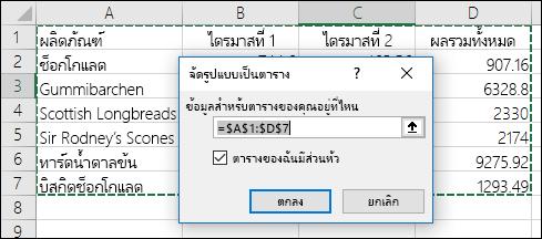 ตัวอย่างการใช้ตัวเลือก จัดรูปแบบเป็นตาราง บนแท็บ หน้าแรก เพื่อเลือกช่วงข้อมูลโดยอัตโนมัติ