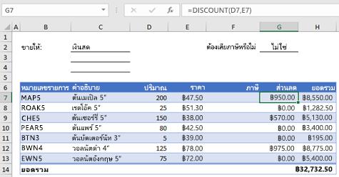 ตัวอย่างฟอร์มการสั่งซื้อที่มีฟังก์ชันแบบกำหนดเอง