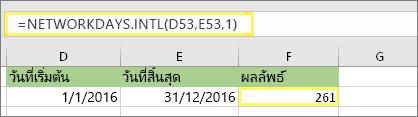 = NETWORKDAYS INTL(D53,E53,1) ผลลัพธ์ที่ได้คือ 261