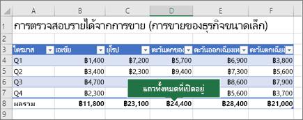 ตาราง Excel ที่มีแถวผลรวมเปิดอยู่