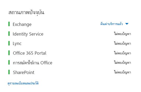 แดชบอร์ดสถานภาพบริการ Office 365 ที่แสดงปริมาณงานทั้งหมดจะมีสีเขียว ยกเว้น Exchange ซึ่งจะ คืนค่าบริการ แล้ว