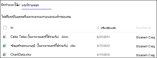 SharePoint Online ไซต์ใช้ - ไฟล์ที่แชร์ภายนอก