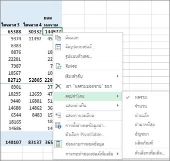 เขตข้อมูลค่าที่เป็นตัวเลขใน PivotTable จะใช้ Sum ตามค่าเริ่มต้น
