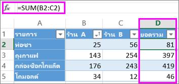 คอลัมน์จากการคำนวณ