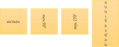 ตัวอย่างทิศทางของข้อความ: แนวนอน หมุน และแบบเรียงซ้อน