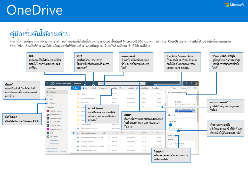คู่มือเริ่มต้นใช้งานด่วนของ OneDrive