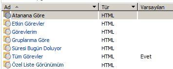 sharepoint designer liste görünümleri