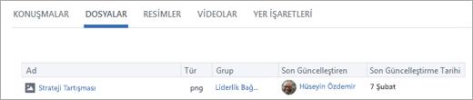 Kullanıcının oluşturduğu tüm dosyaları görmek için dosyalar 'ı tıklatın