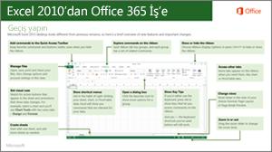 Excel 2010'dan Office 365'e geçiş kılavuzuna ait küçük resim