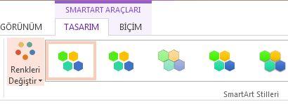 smartart stilleri grubundaki renkleri değiştir düğmesi