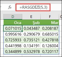 Excel'de RASGDİZİ işlevi. RASGDİZİ(5,3), 5 satır yüksekliğinde ve 3 sütun genişliğinde bir diziden 0 ile 1 arasında rastgele değerler döndürür.