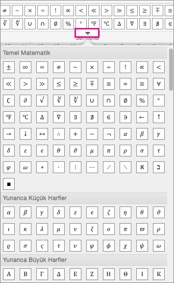 Tüm kullanılabilir denklem sembollerinin listesi