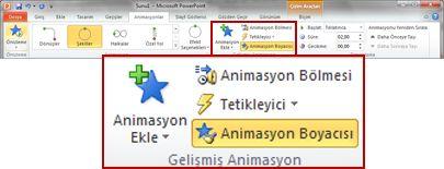 PowerPoint 2010 şeridinde Animasyon sekmesi.