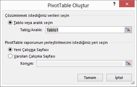 PivotTable oluşturma