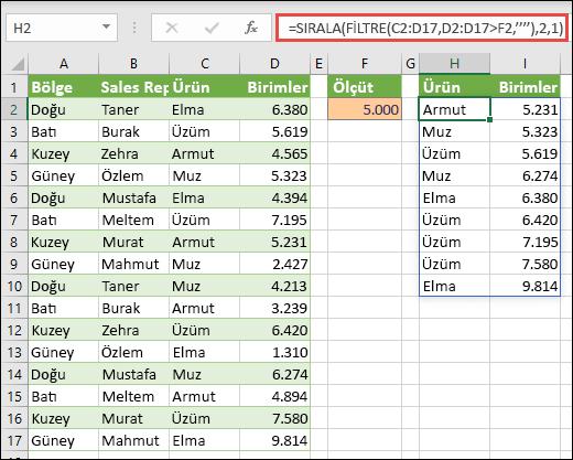 Bir aralığı artan düzende sıralamak ve 5.000'in üzerindeki değerlerle sınırlandırmak için SIRALA işlevini FİLTRE ile birlikte kullanın.