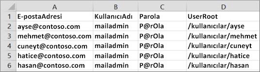 Courier IMAP için örnek geçiş dosyası