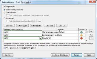 Grafik Göstergeler iletişim kutusu resmi