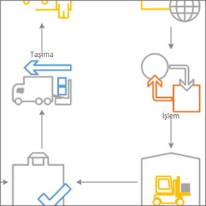 Visio 2016 başlangıç diyagramlarının küçük resimleri