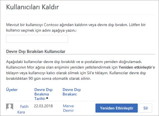 Devre dışı bırakıldı kullanıcı listesi