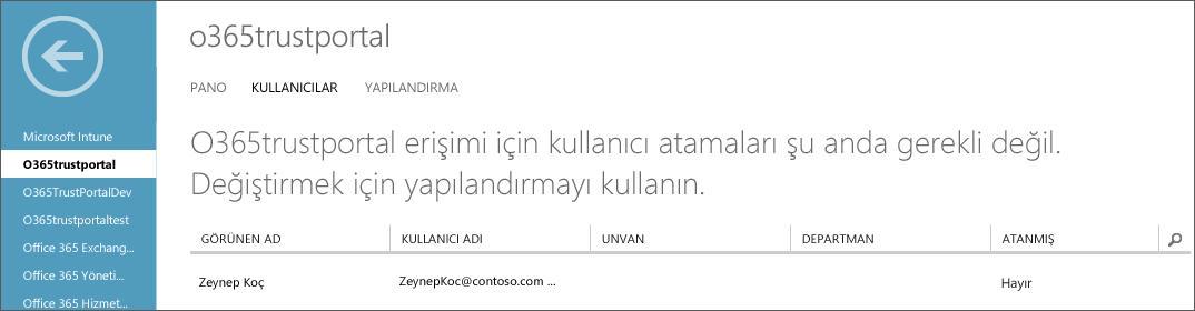 Güven Hizmeti için listelenen kullanıcıların bulunduğu Azure AD'yi gösterir.