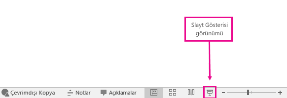 PowerPoint'te slayt gösterisi görünümü düğmesinin yerini gösterir