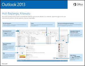 Outlook 2013 Hızlı Başlangıç Kılavuzu
