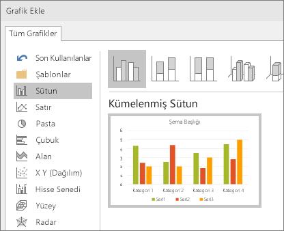 PowerPoint'teki sütun grafiği seçimini gösterir