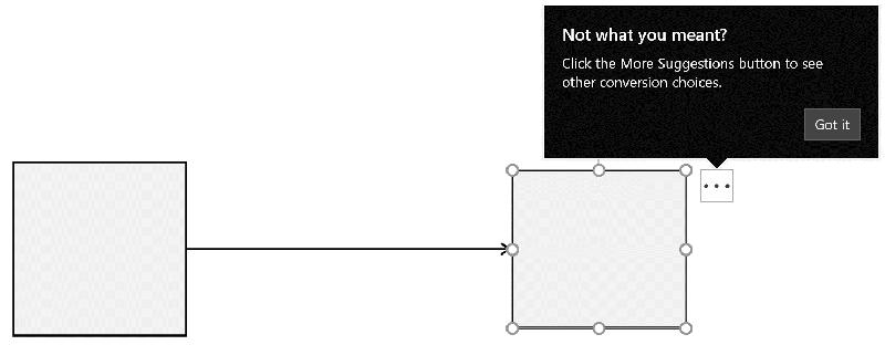 Sağda siyah bağlayıcı dönüştürme kutusuyla boş beyaz kutular.