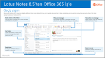 IBM Lotus Notes'tan Office 365'e geçiş kılavuzuna ait küçük resim