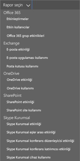 Office 365'te kullanılabilir raporları görüntüleme