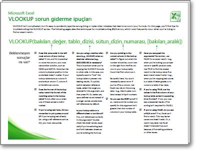 DÜŞEYARA Sorun Giderme İpuçları belgesinin küçük resmi