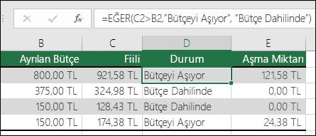 """D2 hücresindeki formül: =EĞER(C2>B2,""""Bütçeyi Aşıyor"""",""""Bütçe İçinde"""")"""