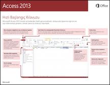Access 2013 Hızlı Başlangıç Kılavuzu