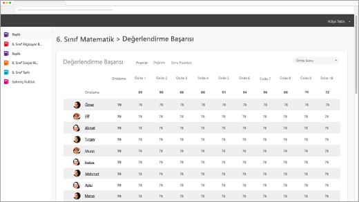 ikinci analiz ekran görüntüsü