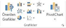 Ekle sekmesinin Grafikler grubu