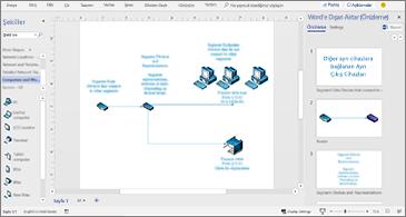 Ortada işlenen belge ve sağ tarafta Word'de Aktar bölmesi