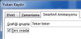 SmartArt Animasyonu sekmesinin Ters Sıralama onay kutusunu gösteren kısmı