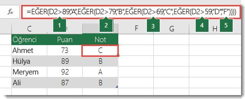 """Karmaşık iç içe Eğer deyimi - E2'deki formül =EĞER(B2>97,""""A+"""",EĞER(B2>93,""""A"""",EĞER(B2>89,""""A-"""",EĞER(B2>87,""""B+"""",EĞER(B2>83,""""B"""",EĞER(B2>79,""""B-"""",EĞER(B2>77,""""C+"""",EĞER(B2>73,""""C"""",EĞER(B2>69,""""C-"""",EĞER(B2>57,""""D+"""",EĞER(B2>53,""""D"""",EĞER(B2>49,""""D-"""",""""F""""))))))))))))"""