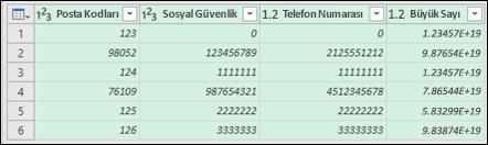 Power Query - veri sonra metne dönüştürme