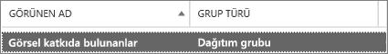 Grupları sayfadan bir dağıtım grubunu seçin