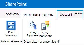 BI Merkezi sitesinde PerformancePoint İçerik sayfasının şeridi