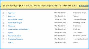 SharePoint Online'da bir Site İzinleri sayfasının ekran görüntüsü. Gruplardan bazılarının üst siteden izin devralmadığını belirttiğini göstermek için en üstteki ileti çubuğu vurgulanmıştır.