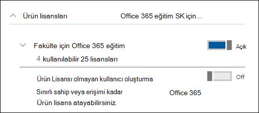 Genişletilmiş Ürün lisans bölümünde gösteren Office 365'te kullanıcı ekleme ekran görüntüsü.