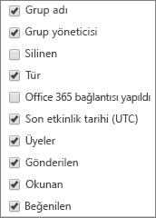Yammer grupları etkinliği - sütunları seçin