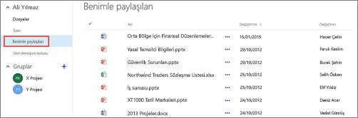 OneDrive İş'teki Benimle Paylaşılan görünümünde listelenen, kişilerin sizinle paylaştığı belgeler.