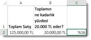 a2 hücresinde 125.000 TL, b2 hücresinde 20.000 TL ve c2 hücresinde %16