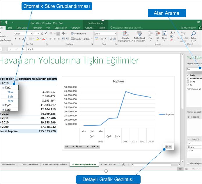 Excel 2016'nın yeni özelliklerini gösteren açıklama balonlarıyla PivotTable