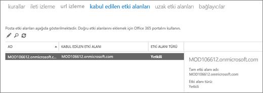 Ekran görüntüsü, Exchange yönetim merkezinin Kabul Edilen Etki Alanları sayfasını gösterir. Ad, kabul edilen etki alanı ve etki alanı türü hakkındaki bilgiler gösterilir.